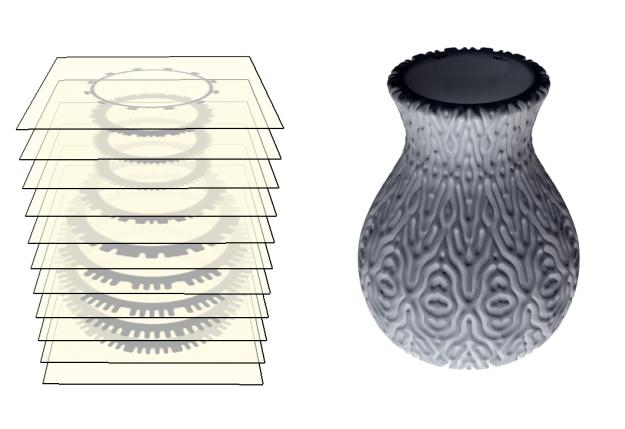 The 3D Printing Process